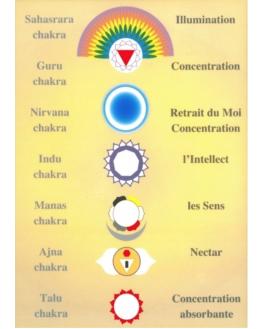 poster chakra