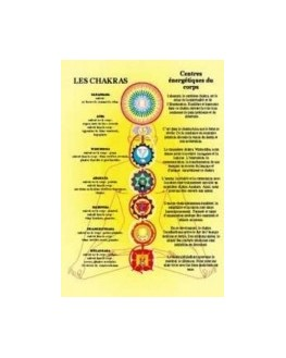 Planches - Chakras fond jaune - Pl. 17x24